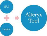 Alteryx Tool.jpg