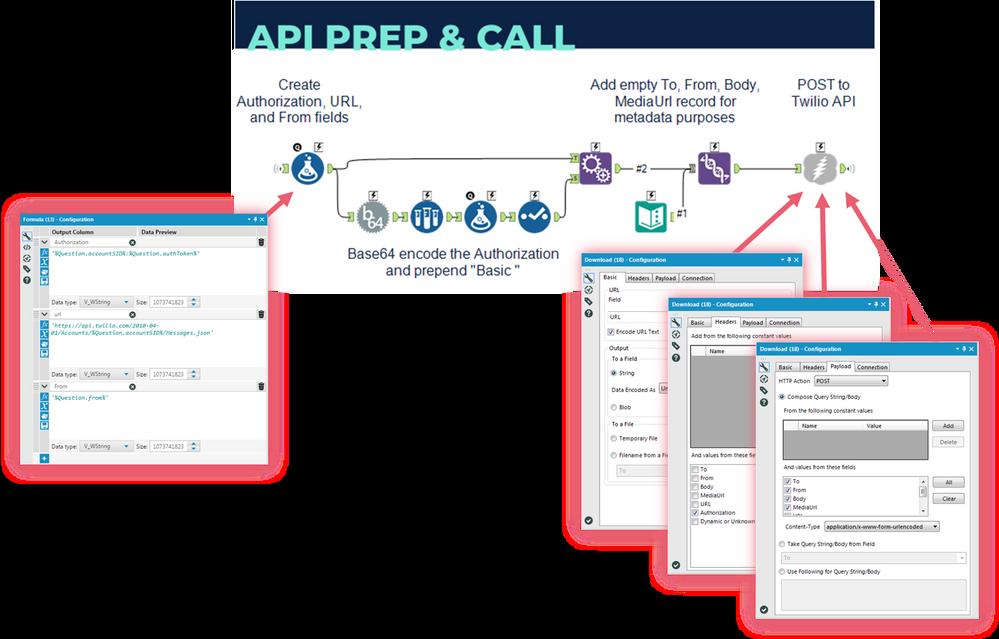 Figure 5:  Screenshot of the API Prep & Call section of engine macro