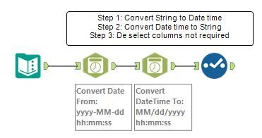 Alteryx reading the date incorrectly from Excel - Alteryx