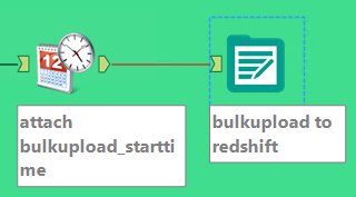 import into redshift - DEFAULT data value - Alteryx Community