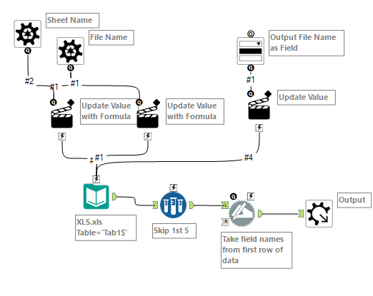 The Ultimate Alteryx Holiday gift of 2015: Read Al