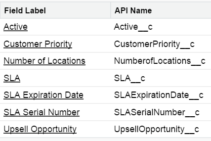 Solved: Alteryx connection with Salesforce - limitations