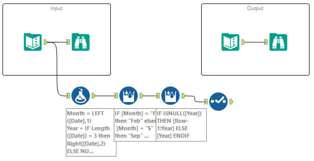 Alteryx Challenge 21 Solution.PNG