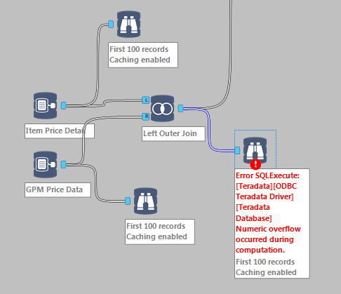 Numeric Overflow after an In-DB join - Alteryx Community