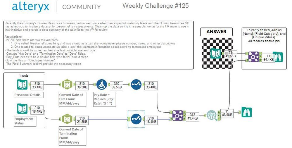 challenge 125.jpg