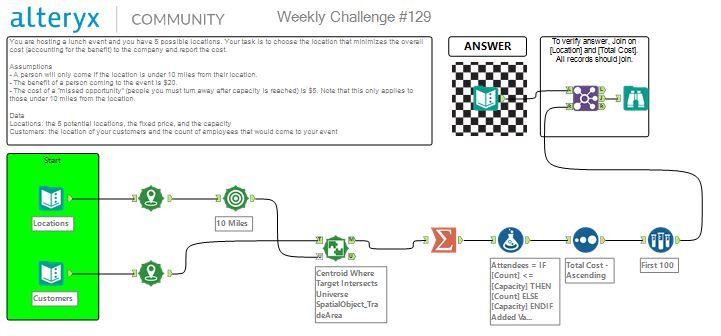 Challenge_129.JPG