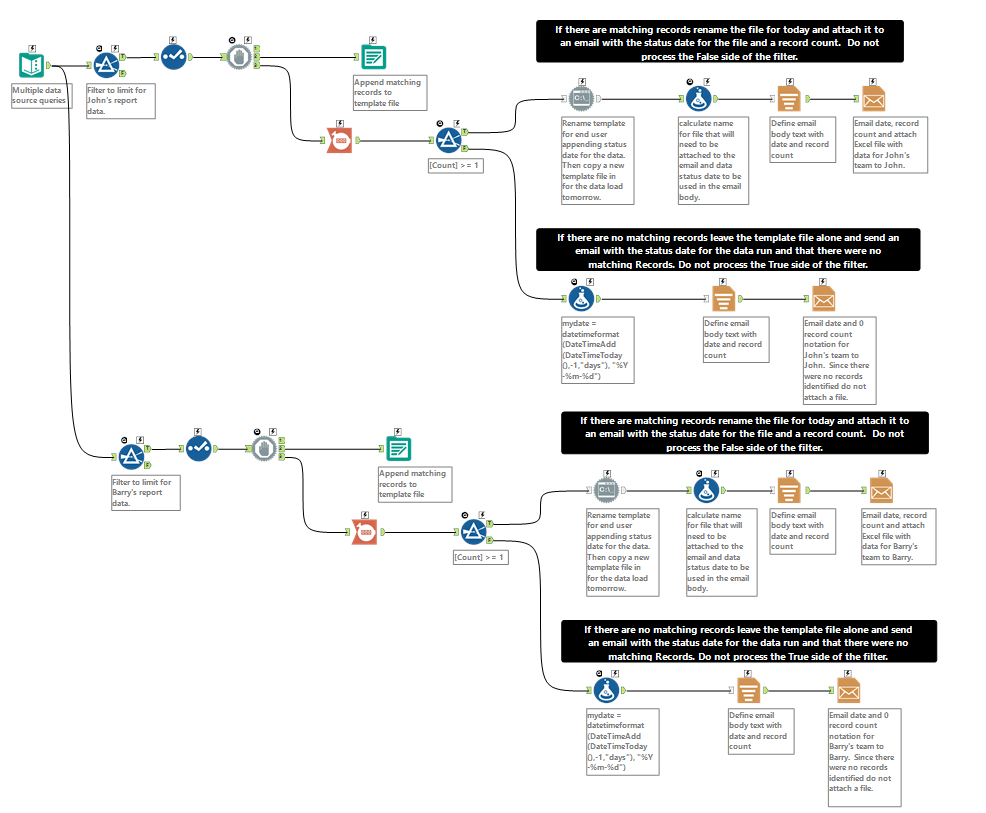Count_issue_workflow_map.png