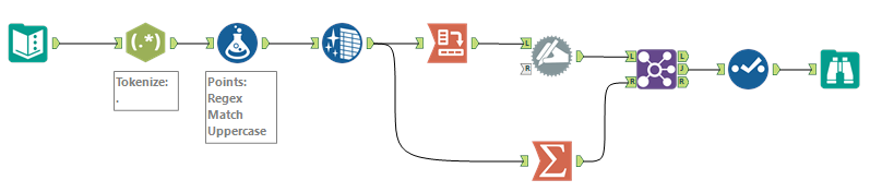 challenge_128_workflow.PNG
