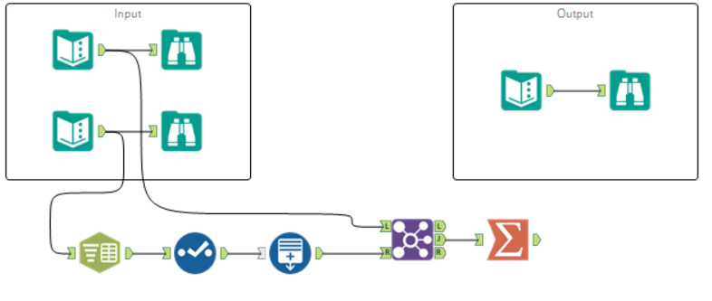 Alteryx Challenge 1 Solution.PNG