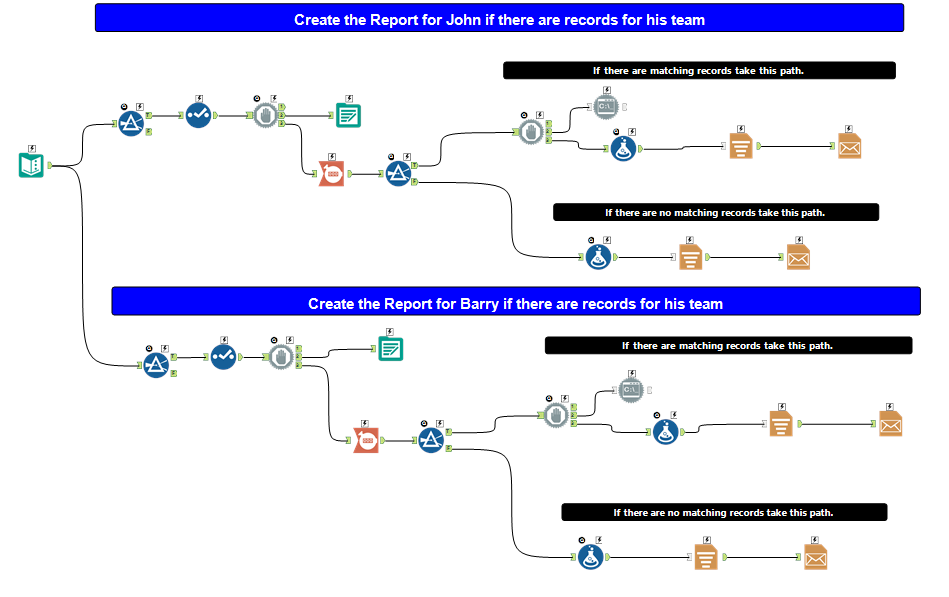 Count_issue_workflow_map-working.png