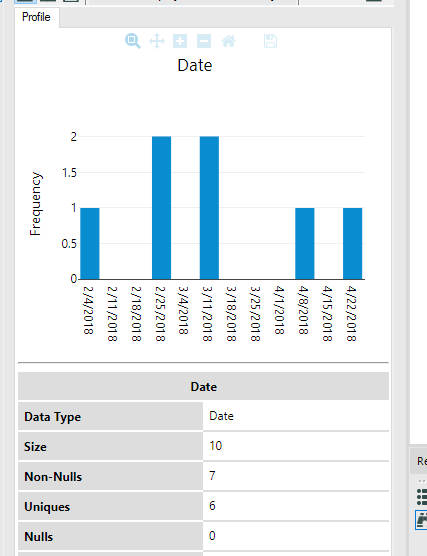Dates Data Profiling.PNG