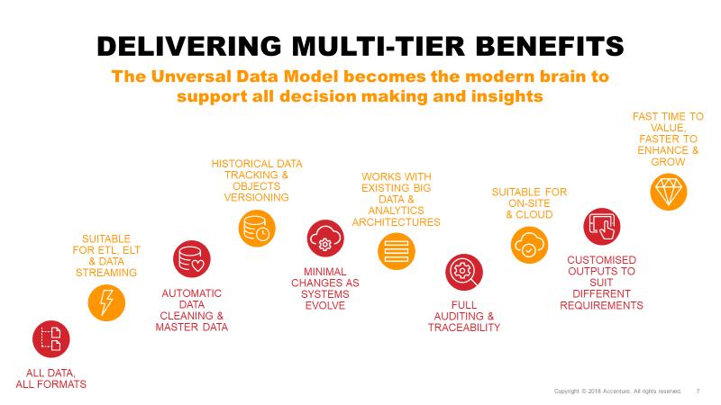 multi-tier benefits.png