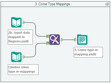 crime-type-mappings.png