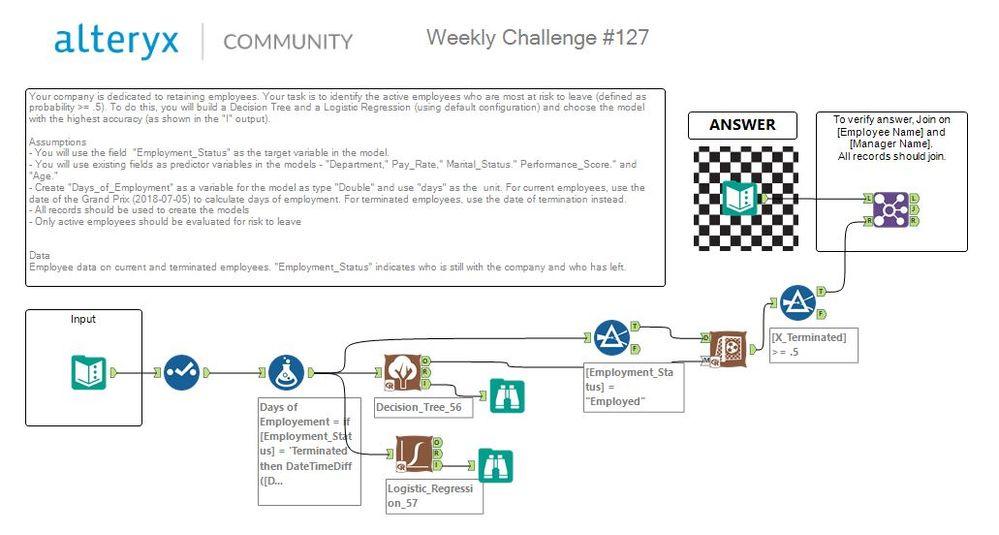 Challenge_127_Spoiler.JPG