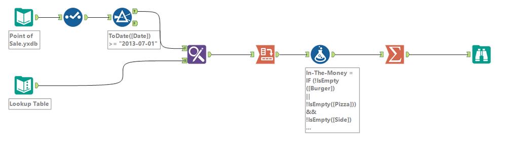 Challenge 8 Workflow Screenshot.png