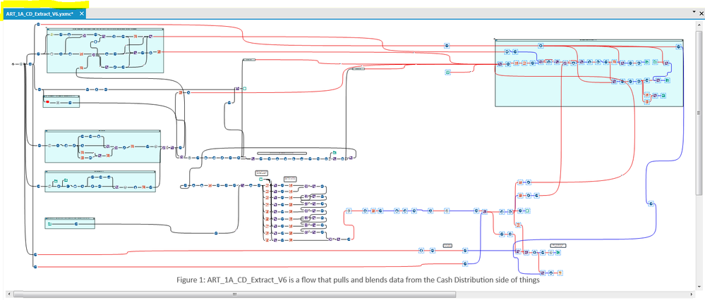 art_1a_cd_extract_v6 workflow.png