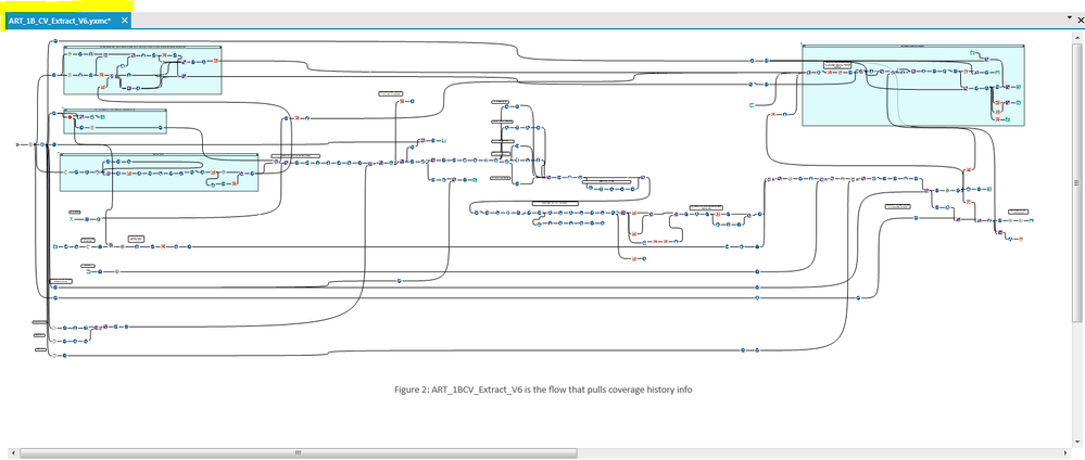 art_1bcv_extract_v6 workflow.png