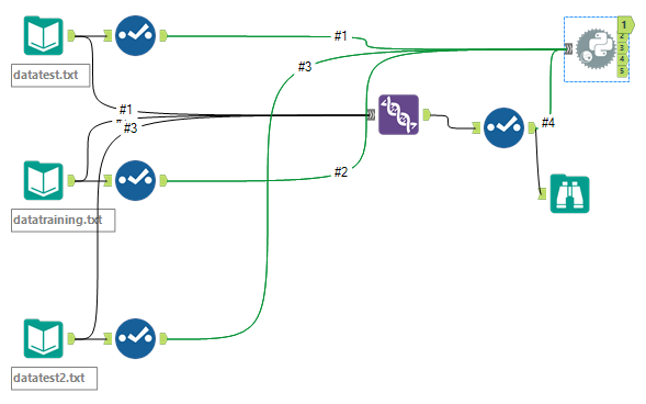 Using Alteryx Tools for the Occupancy Detection Pr