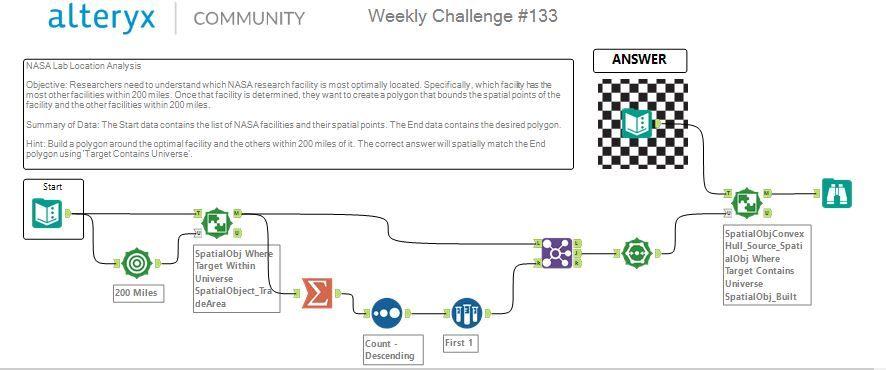 Challenge133.JPG