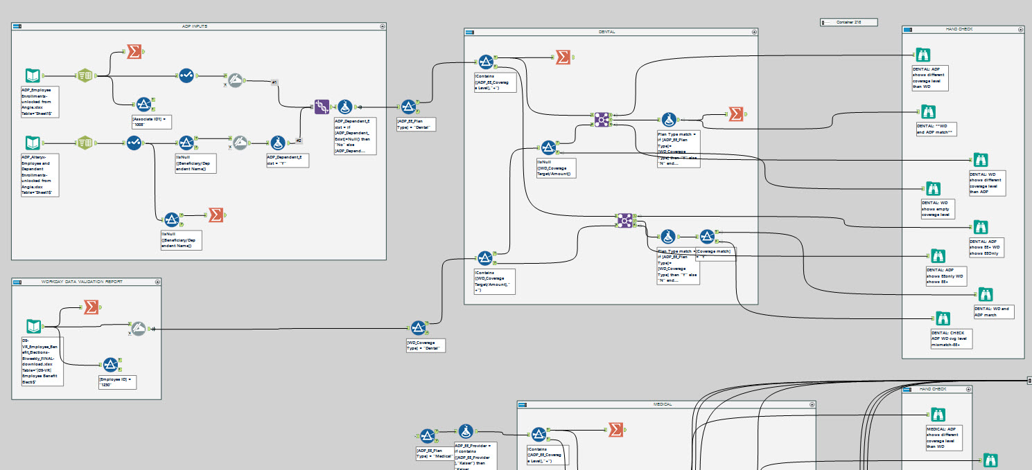 Data Migration for Workday System Implementation - Alteryx