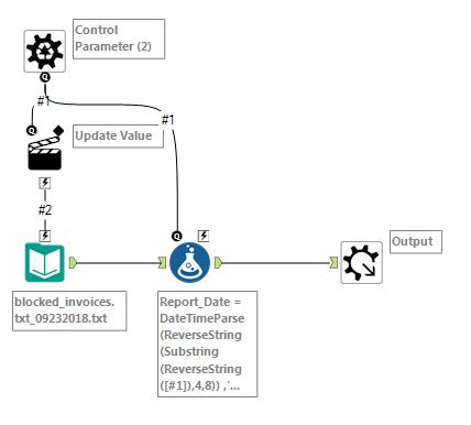 Alteryx MACRO Workflow - Snapshot.PNG