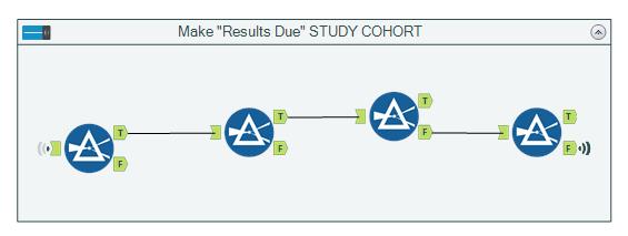 ResultsDueCohort.png