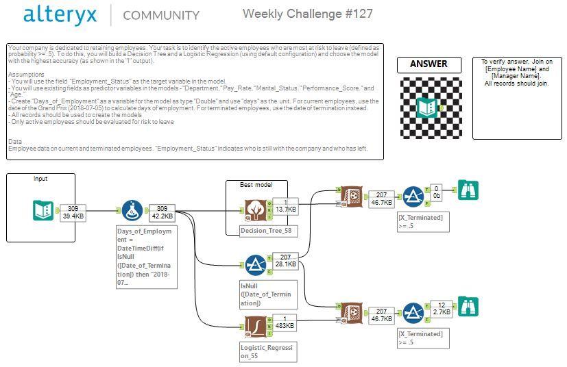 challenge 127.jpg