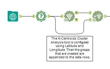 Workflow Clustering Focus.PNG