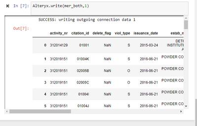 Success Message after running Python Code
