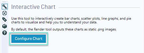 Tool Mastery | Interactive Chart - Alteryx Community
