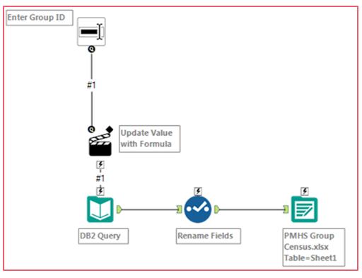 BCBS 1st gen workflow.PNG