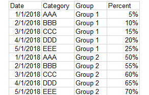 Solved: Consolidating columns from wide to long format
