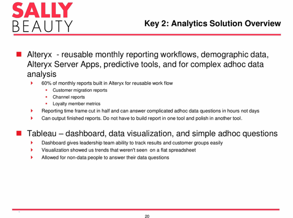 Sally Beauty is leveraging data to improve customer analytics, power CRM programs, and provide reporting to all levels of the organization.