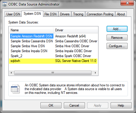 SQL DW is configured using the SQL Server Native Client