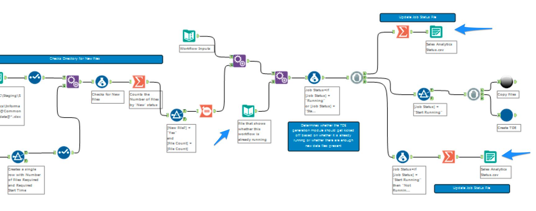 sales analytics flow.png