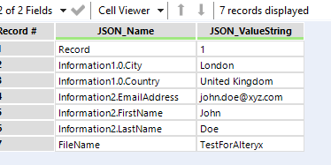 Converting Excel into formatted JSON file - Alteryx Community