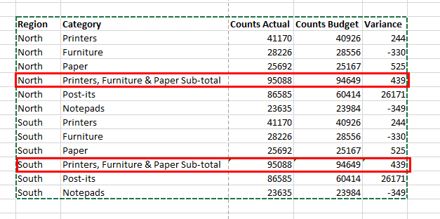 Solved: How to add a subtotal row to sum values belonging