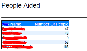 example table.PNG