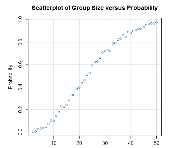 challenge_140_scatterplot.PNG