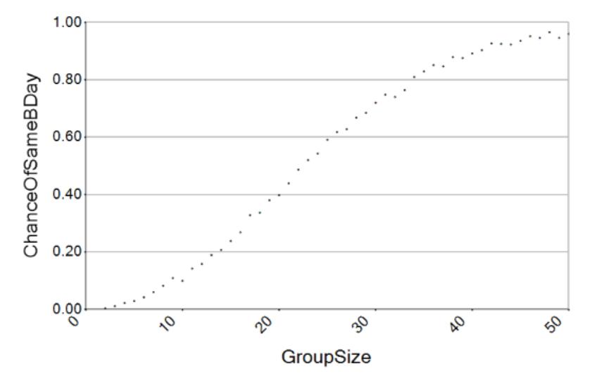 Graph EW.PNG