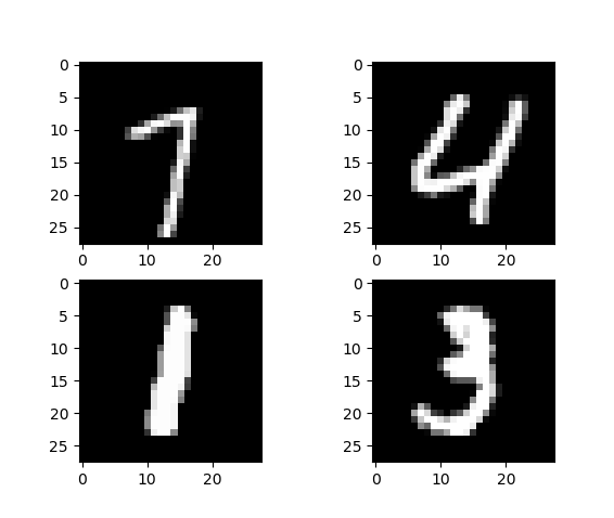 Deploying a Keras/TensorFlow Model to Promote - Alteryx