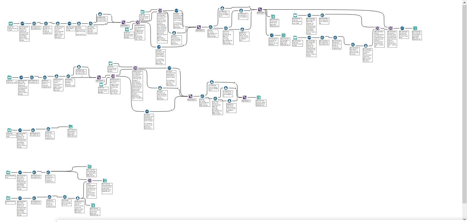 Alteryx-Workflow-211.png