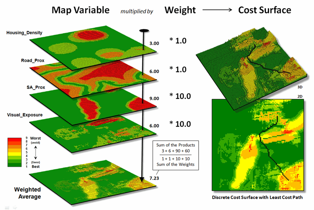 Vector and Raster: A Tale of Two Spatial Data Type
