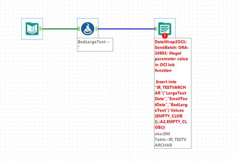 OracleEmptyClobErrorWorkflow.png