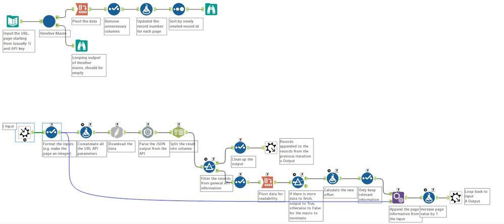 API Workflow.jpg