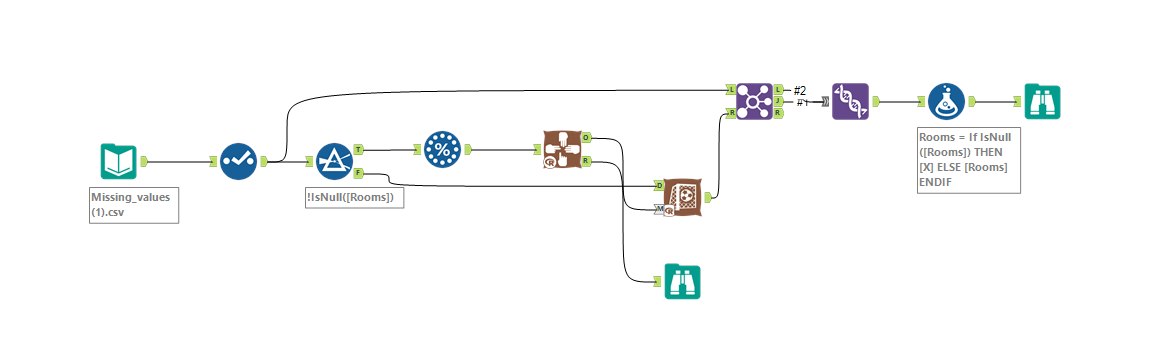 Solved: Predictive tool to replace missing values - Alteryx