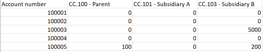 input data.PNG