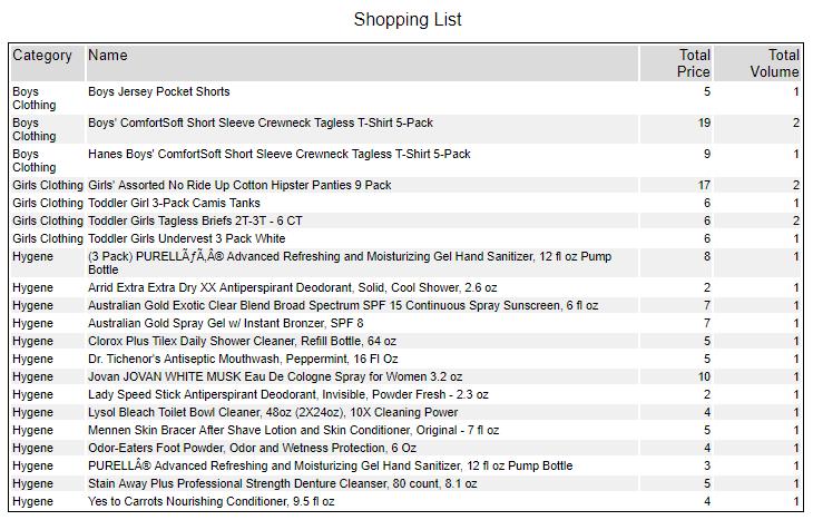 santalytics shopping list.png