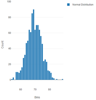 Challenge 141 - Capture Histogram.PNG