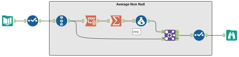 Average Ignoring Nulls - Alteryx Community